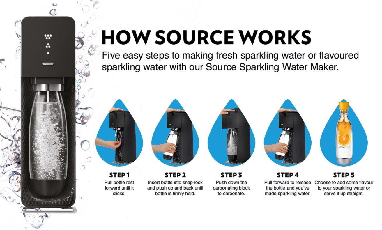 Gasatori acqua Sodastream